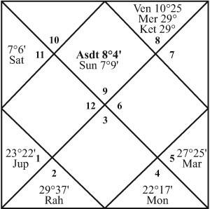 13 sign astrology calculator image 2